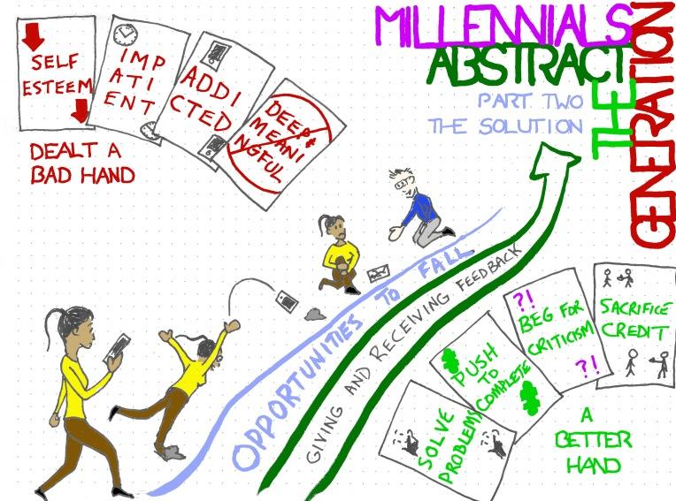 millenials the solution